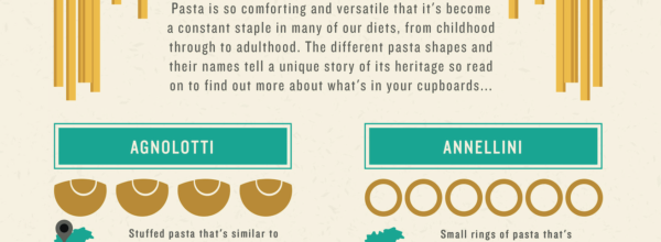 Know Your Pasta!